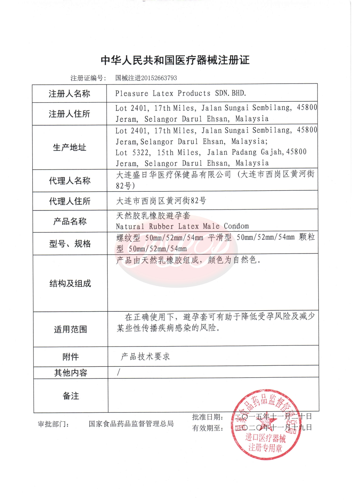 CFDA China Certificate for Male Latex Condom